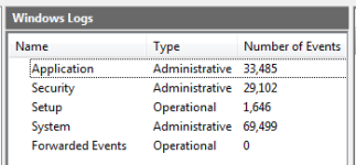 Windowslog event viewer